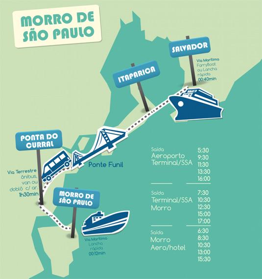 Como Chegar Em Morro De Sao Paulo